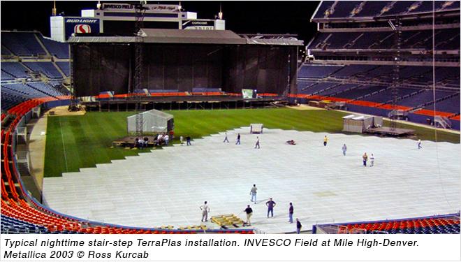 State Of The Art Temporary Stadium Amp Event Flooring Turf