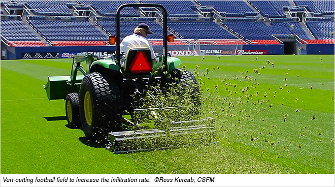 Sports Field Surface Drainage
