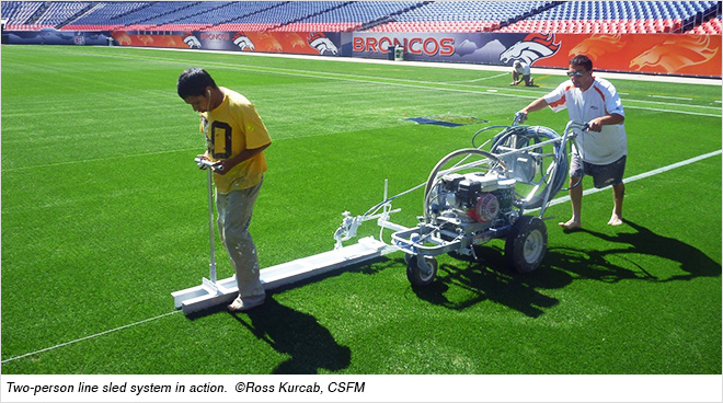 Stadium Sports Field Painting Basics: Part 2-Out In The Field ... on